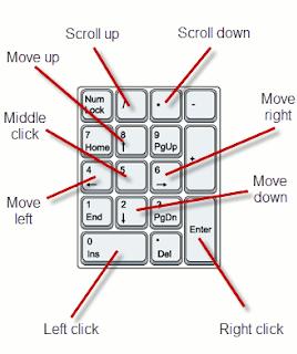 للطواريء : تعلم كيف تحول لوحة المفاتيح إلى ماوس 3