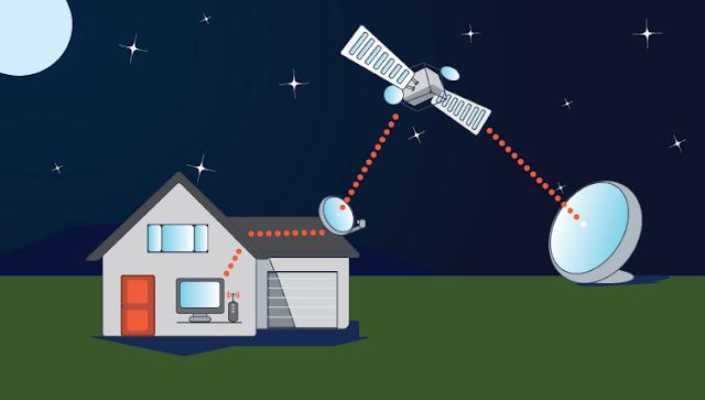 وداعاً شركات الإنترنت المحلية : إنترنت فضائي بسرعات خرافية قبل 2020