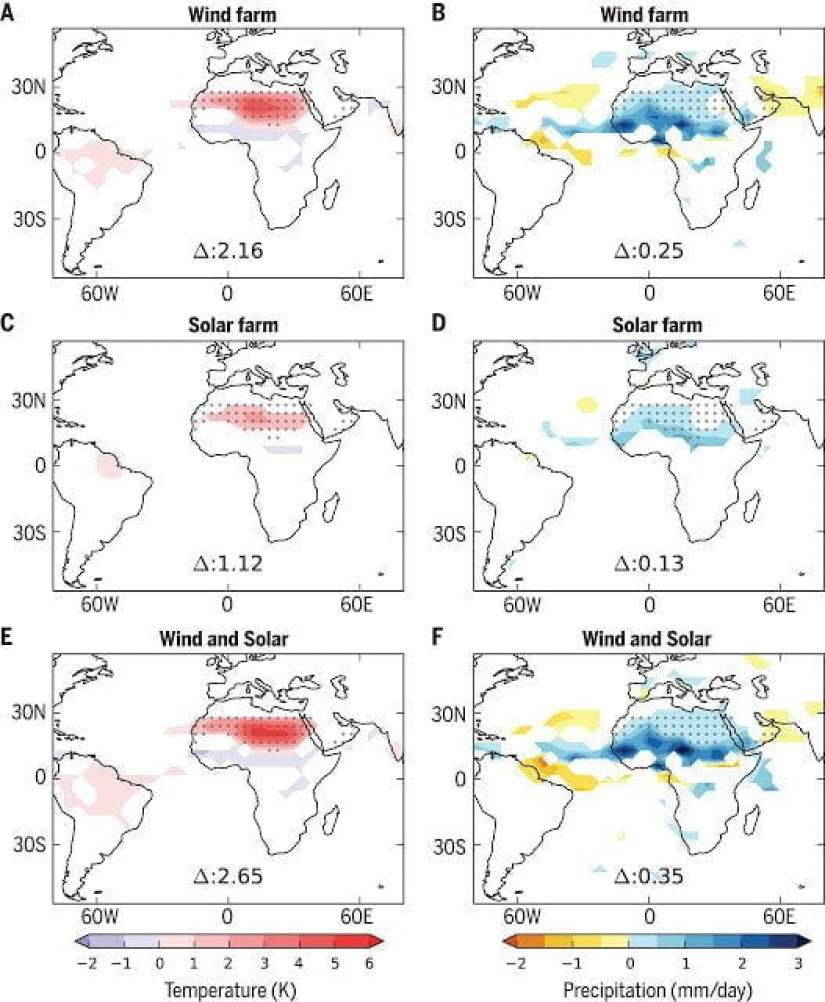 تأثير مزارع الرياح و الطاقة الشمسية على الأمطار و الحرارة