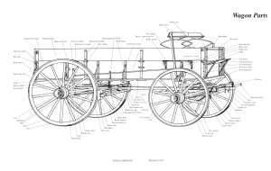 Rural Heritage Wagon Parts Illustration
