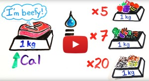 ASAPscience screenshot 2