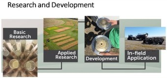 Farming Smarter: On-farm research help for crop production