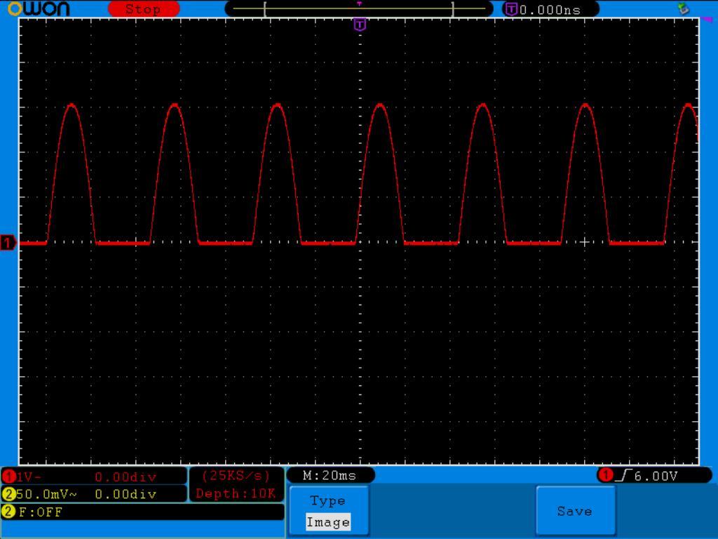 Tensiunea AC după diode