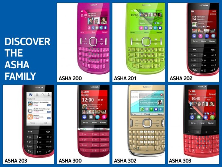Nokia Asha 305,300,308,309,310,311,205,202,203,501 PC Suite
