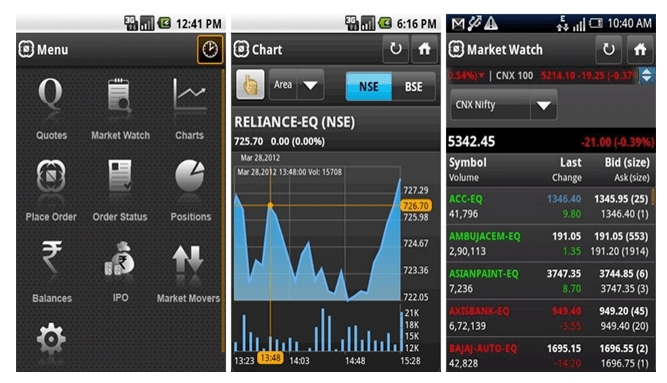 Best Stock Market Apps for India Sensex / Stock Trading