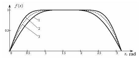 NEW METHODS OF APPROXIMATION OF PIECEWISE FUNCTIONS