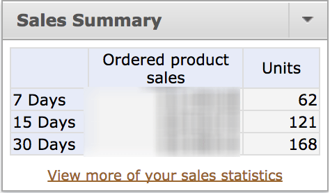 sales-summary