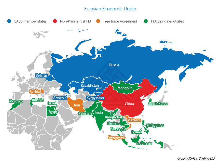 eurasian-economic-union_update