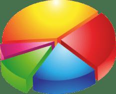 pie-chart-640