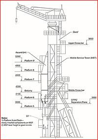 Proton Rocket Diagram. Proton. Auto Parts Catalog And Diagram