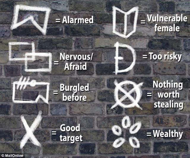 burglarsighns