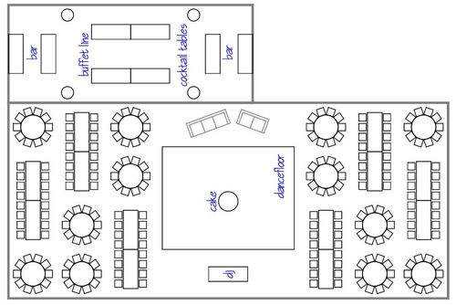 How to choose your wedding reception layout design