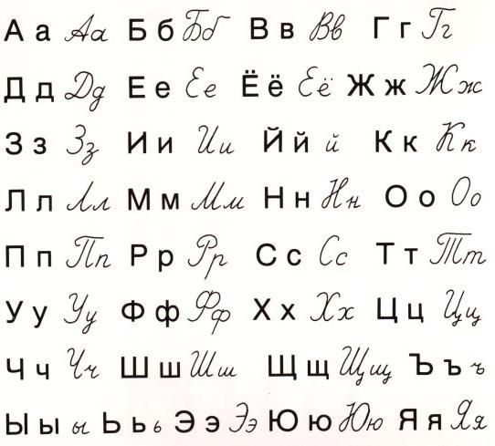 Russian Alphabet, Russian Letters