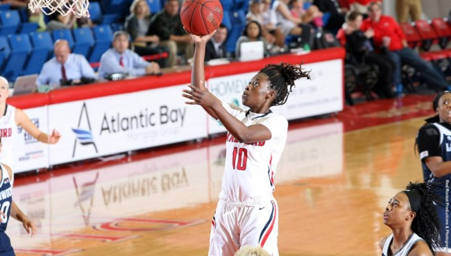 Destinee Walker scored a combined 36 points on the week in two Radford victories. Courtesy of Radford Athletics