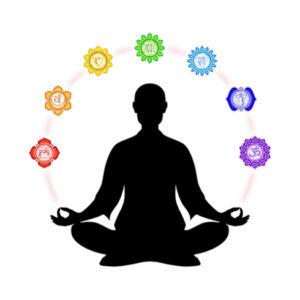 Die sieben Chakren - Meditation