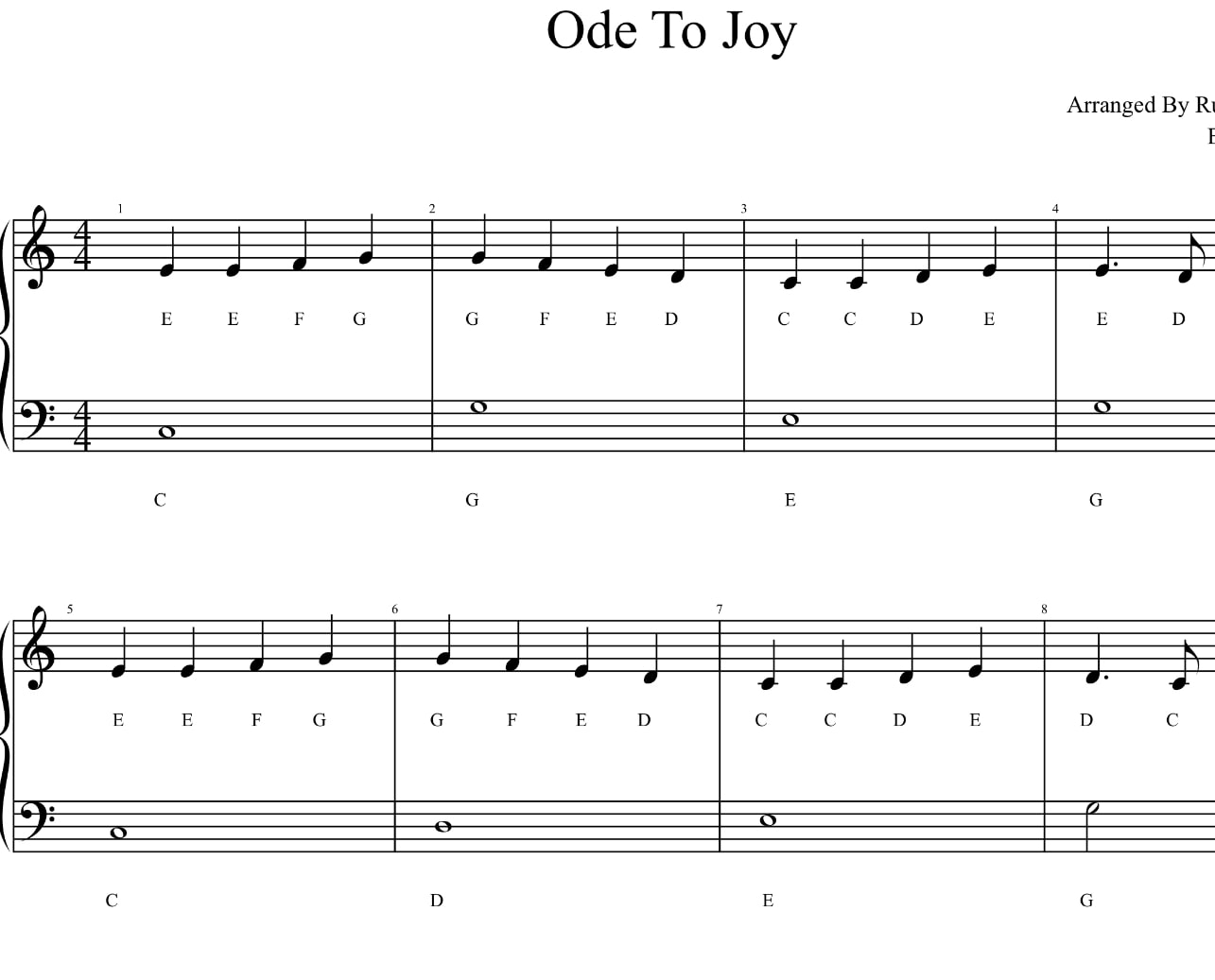 Ode To Joy Easy Piano Sheet Music With Letter Names