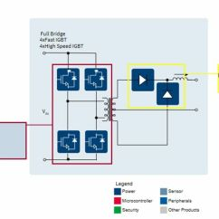 Block Diagram Reduction Examples And Solutions 2 Gang Light Switch Wiring Australia Welding Rutronik