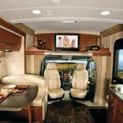 Winnebago Motorhomes Wiring Diagram For Boat Ignition Switch The Sprinter Motorhome, A Look At Class C Mercedes-benz Rvs