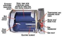 RV Water Heater Guide to Types, Parts, Electric ...