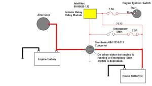Help with generator  batteries  Page 3  iRV2 Forums