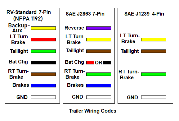 car hauler trailer wiring diagram color code  household