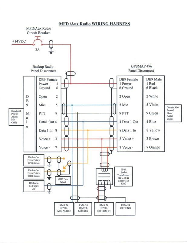 on garmin 250 wiring diagram