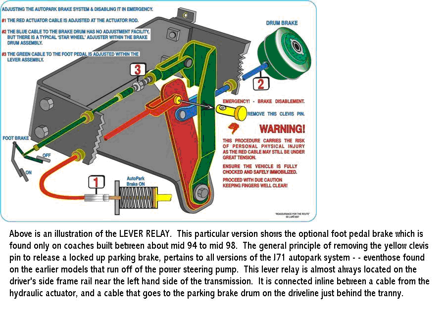 ford f53 chis fuse box wiring diagram ford crown victoria