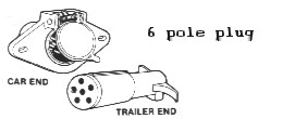 The 6 Pole Horse Trailer Electrical Plug