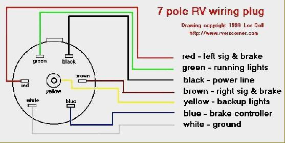 The 7 Pole RV Electrical Plug