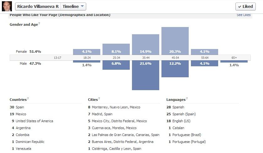 metricas-de-facebook2