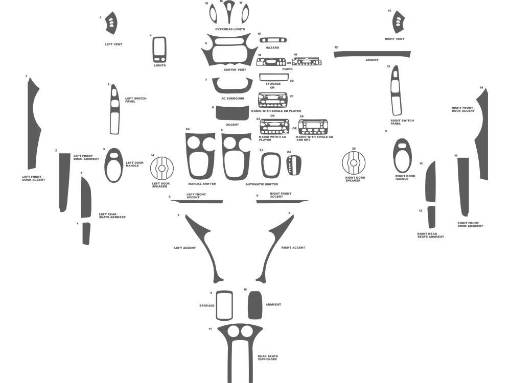 2005 Saturn Ion Body Kits