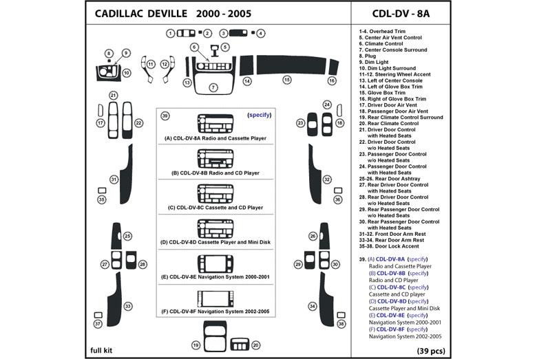 2005 Cadillac Deville Navigation System Wiring Diagram