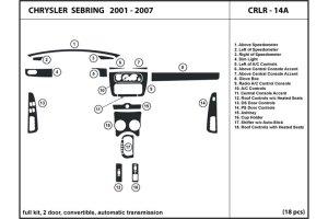 2001 Chrysler Sebring Dash Kits | Custom 2001 Chrysler