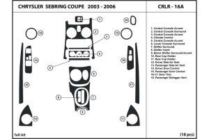 2006 Chrysler Sebring Dash Kits   Custom 2006 Chrysler