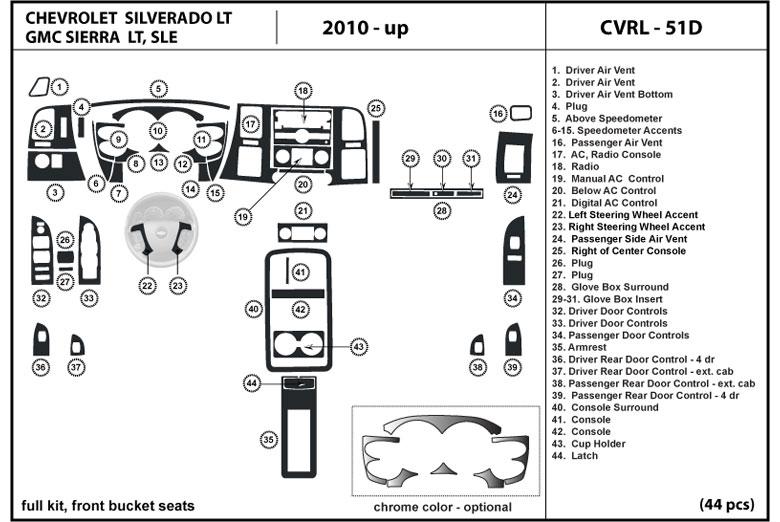 DL Auto® GMC Sierra 2010-2012 Dash Kits