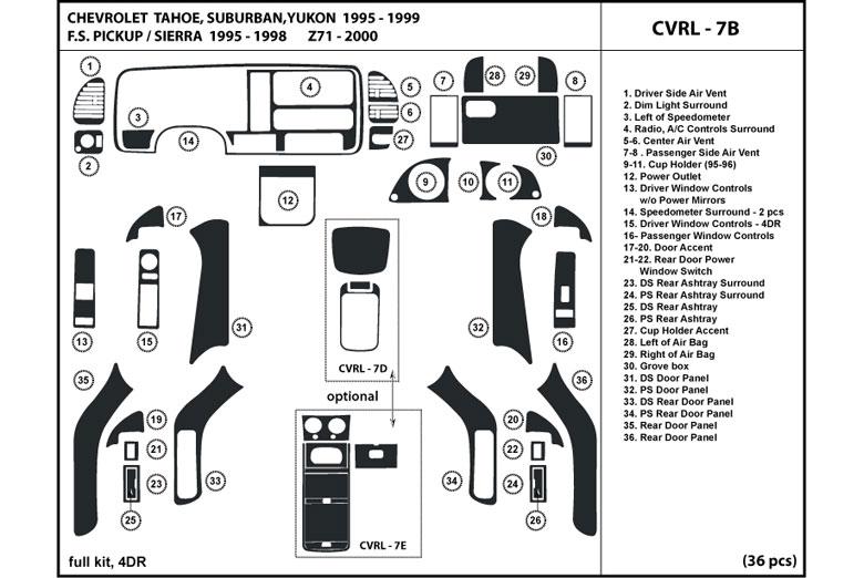 DL Auto® Chevrolet Suburban 1995-1999 Dash Kits