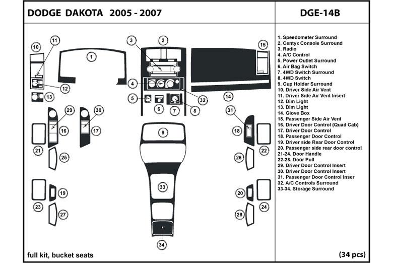 DL Auto® Dodge Dakota 2005-2007 Dash Kits