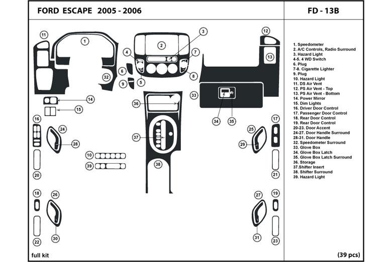 DL Auto® Ford Escape 2005-2006 Dash Kits