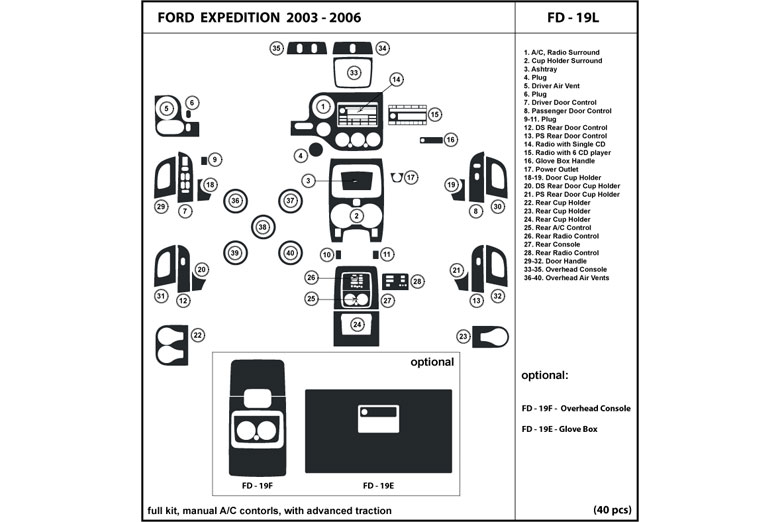DL Auto® Ford Expedition 2003-2006 Dash Kits