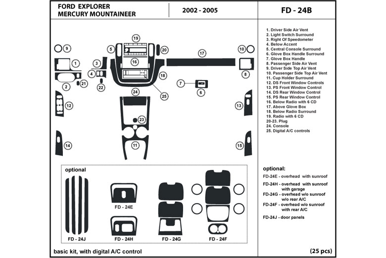 DL Auto® Ford Explorer 2002-2005 Dash Kits