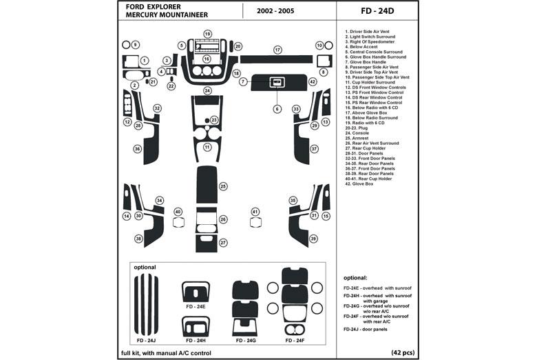 DL Auto® Mercury Mountaineer Dash Kits