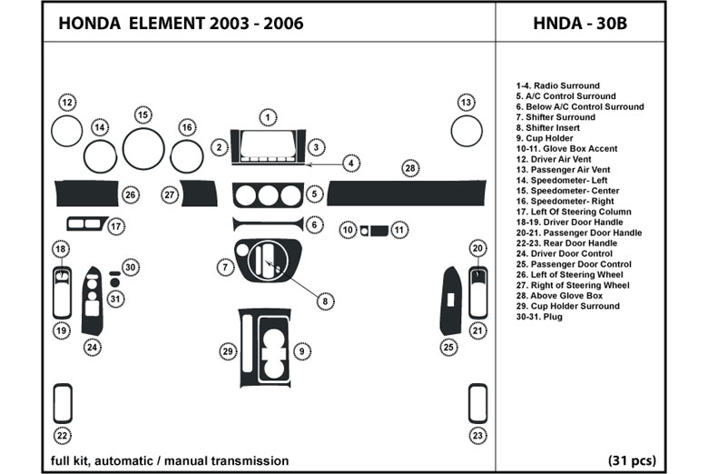DL Auto® Honda Element 2003-2006 Dash Kits