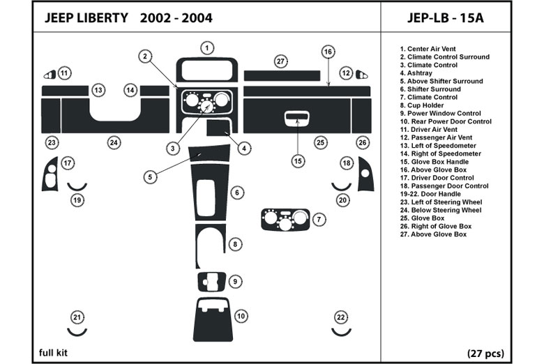 2002 Jeep Liberty Fuse Panel Diagram Car Pictures