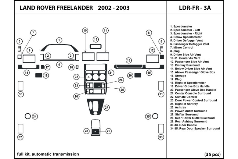 DL Auto® Land Rover Freelander 2002-2003 Dash Kits