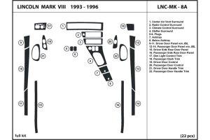 1996 Lincoln Mark VIII Dash Kits | Custom 1996 Lincoln