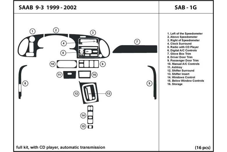 DL Auto® Saab 9-3. 1999-2002 Dash Kits