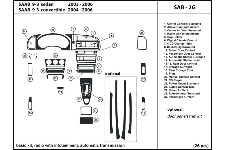 DL Auto® Saab 9-3. 2003-2006 Dash Kits