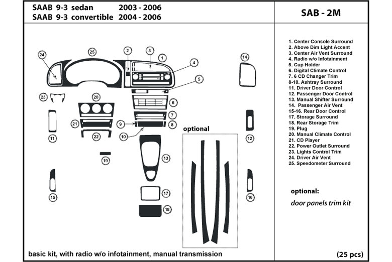 DL Auto® Saab 9-3. 2003-2006 Dash Kits