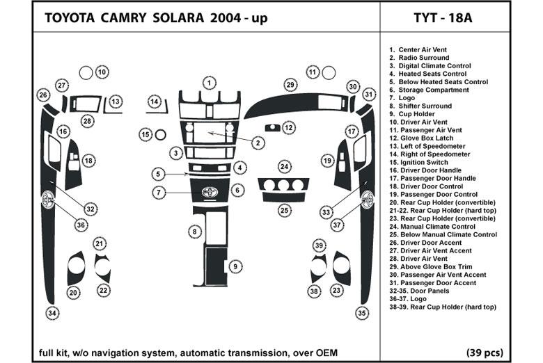 DL Auto® Toyota Solara 2004-2008 Dash Kits