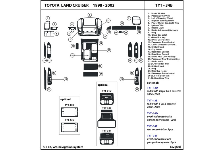 DL Auto® Toyota Land Cruiser 1998-2002 Dash Kits
